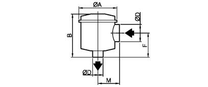 S-Filter Aktivkohle